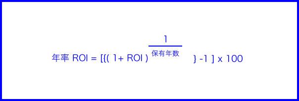 Annualized_ROI_J