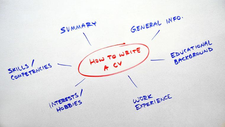 how_to_write_resume_eyecatch