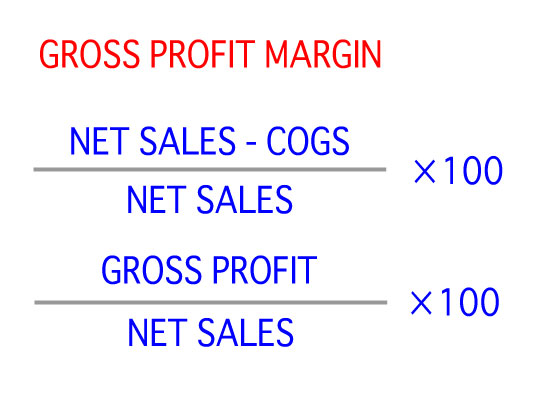 gross_margin_formular