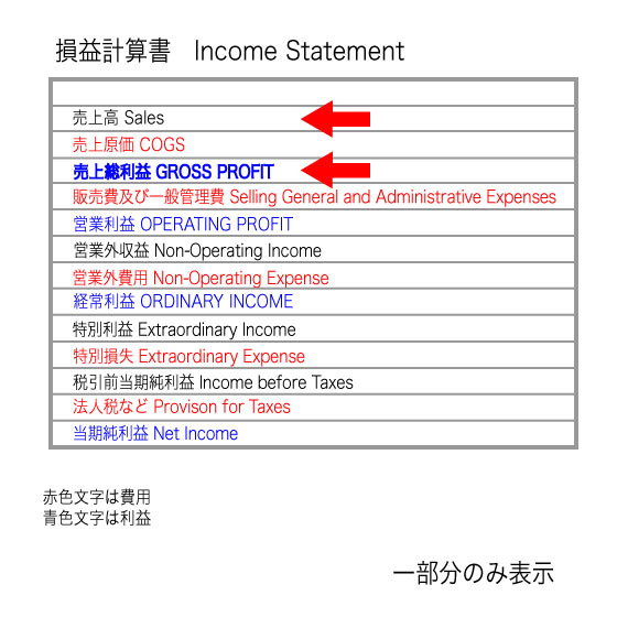income_statment_grossprofit