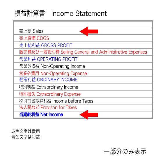 income_statment_net_income