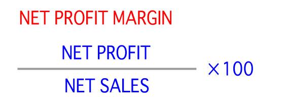 net_profit_margin_formular