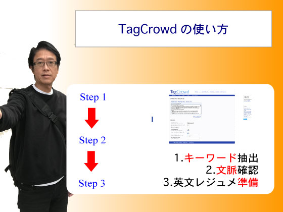 tag_crowd_what_is