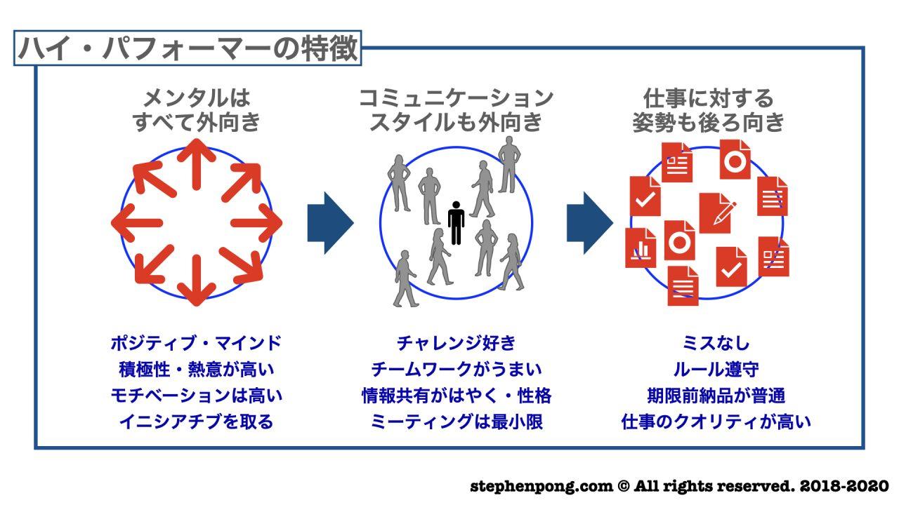 ハイパフォーマー_blog_挿絵_4.001