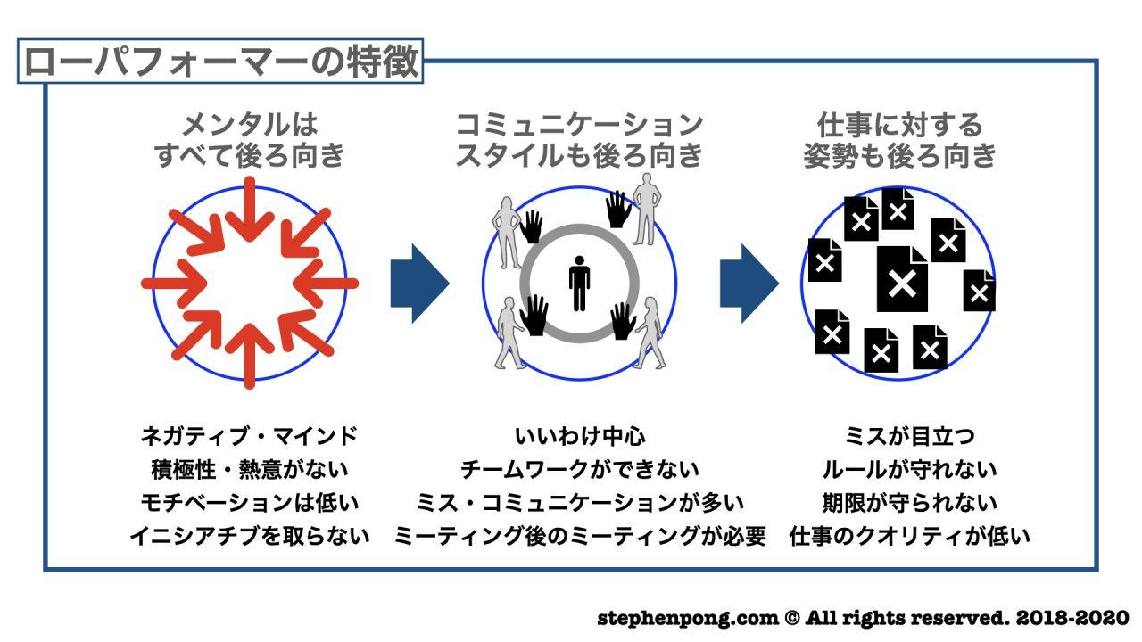 ローパフォーマー_blog_挿絵_1.001