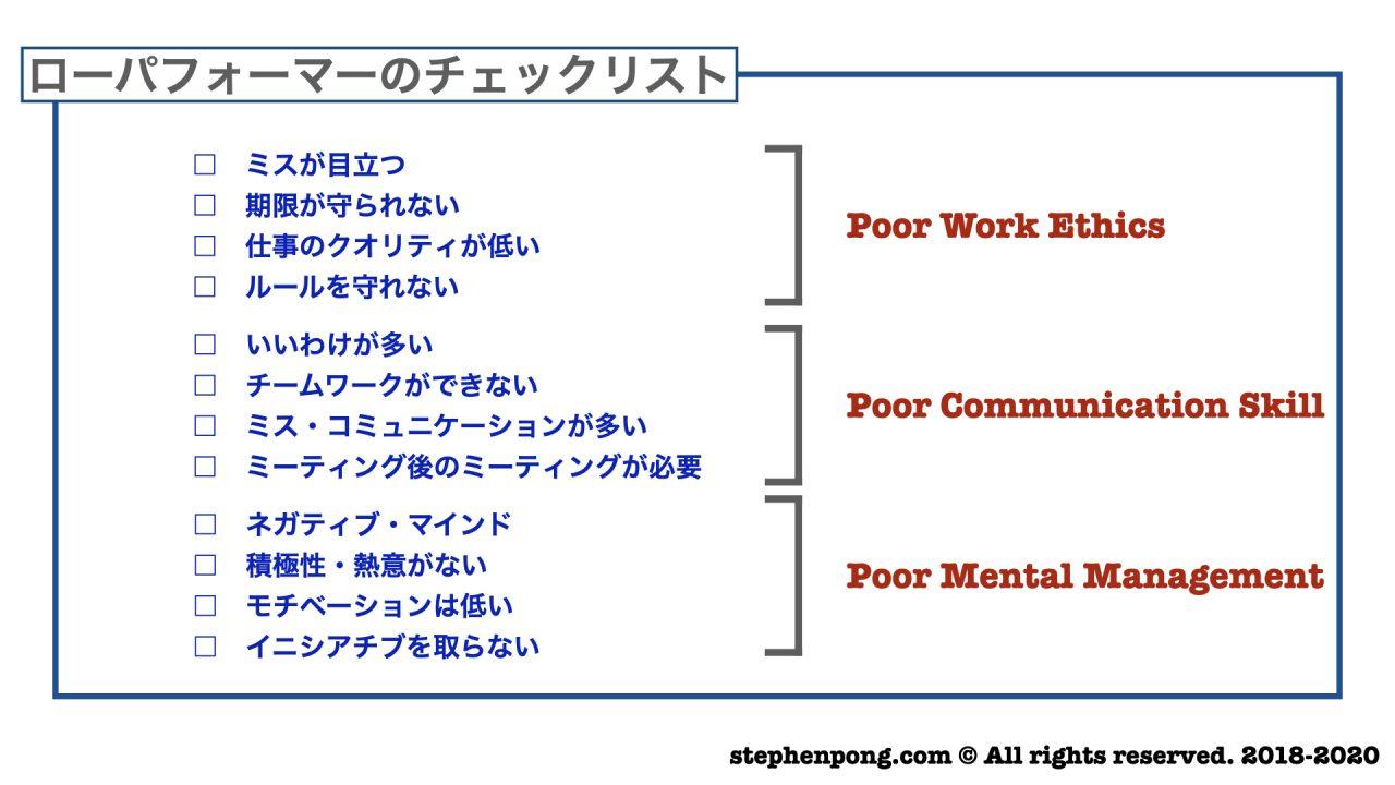 ローパフォーマー_blog_挿絵_check.001
